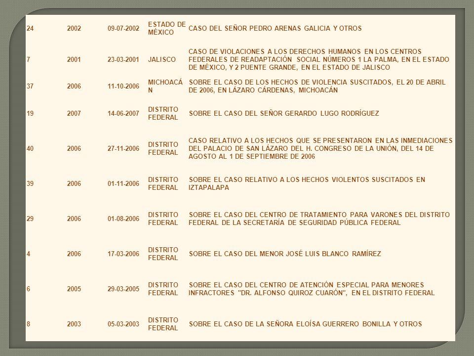 24 2002. 09-07-2002. ESTADO DE MÉXICO. CASO DEL SEÑOR PEDRO ARENAS GALICIA Y OTROS. 7. 2001. 23-03-2001.