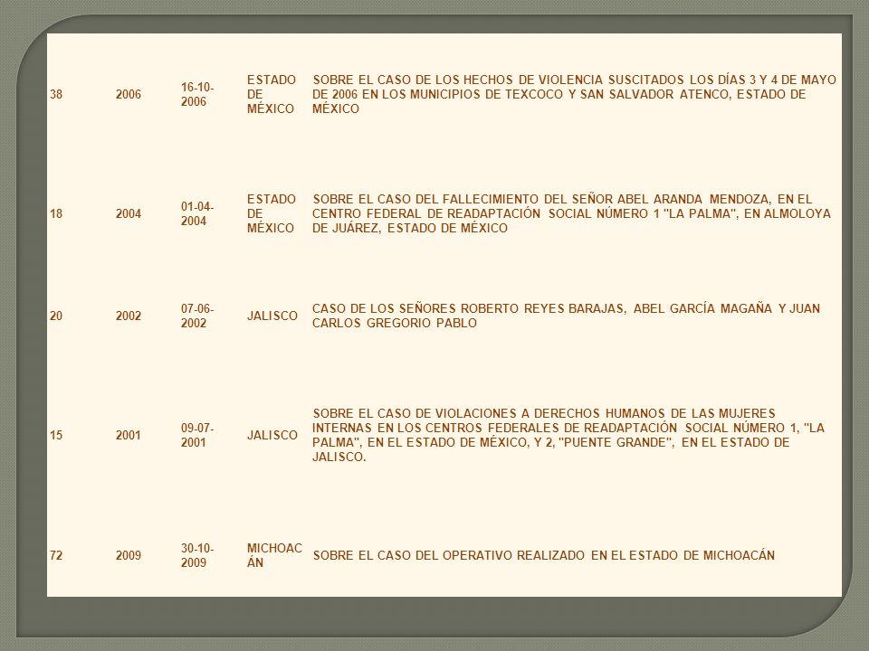 38 2006. 16-10-2006. ESTADO DE MÉXICO.