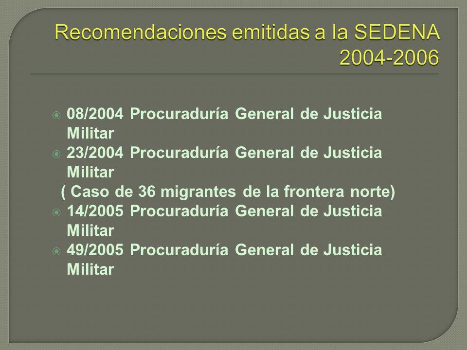 Recomendaciones emitidas a la SEDENA 2004-2006