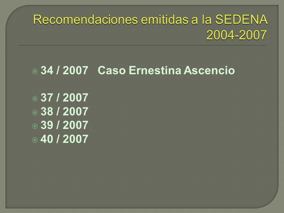 Recomendaciones emitidas a la SEDENA 2004-2007