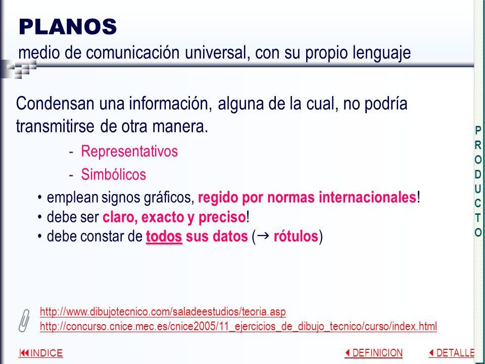 PLANOS medio de comunicación universal, con su propio lenguaje