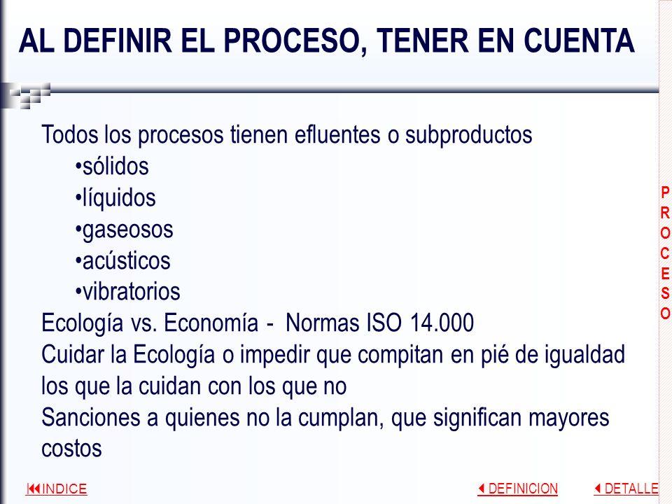 AL DEFINIR EL PROCESO, TENER EN CUENTA