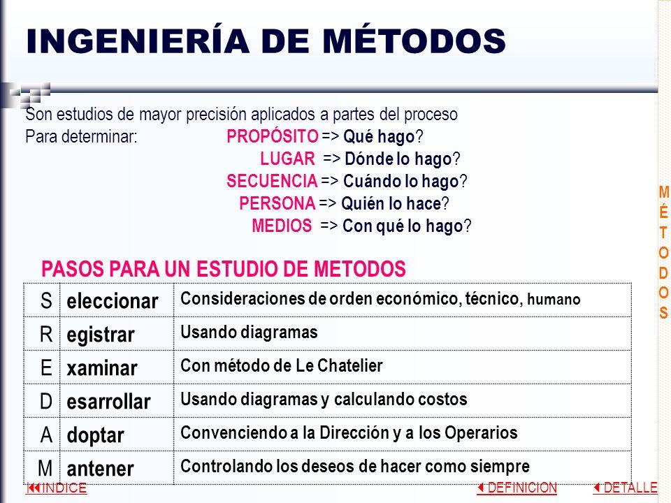 INGENIERÍA DE MÉTODOS PASOS PARA UN ESTUDIO DE METODOS S eleccionar R