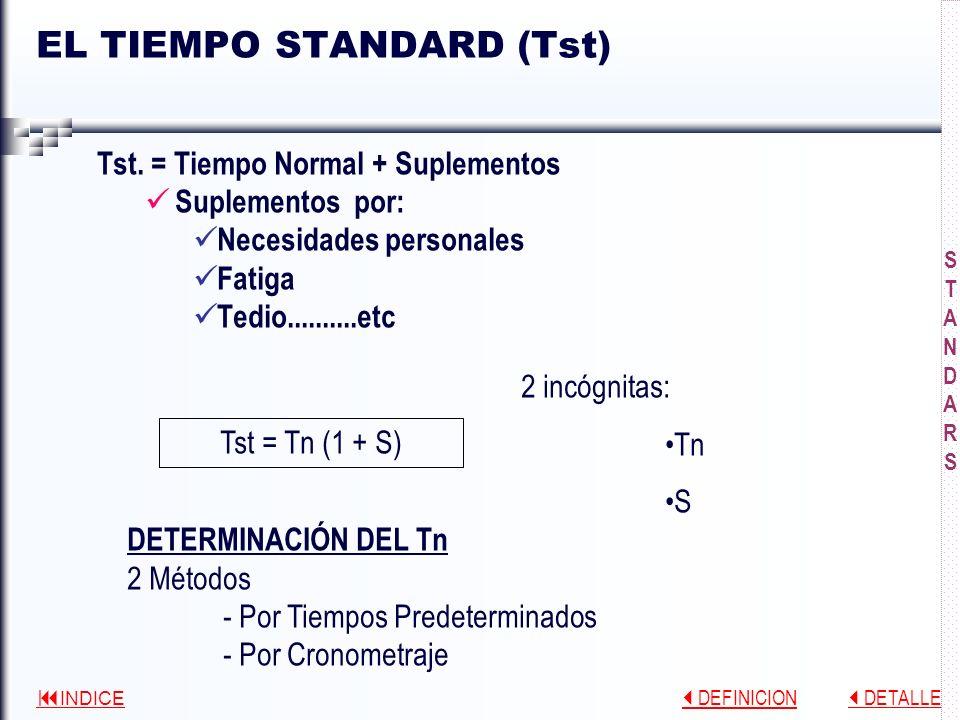 EL TIEMPO STANDARD (Tst)
