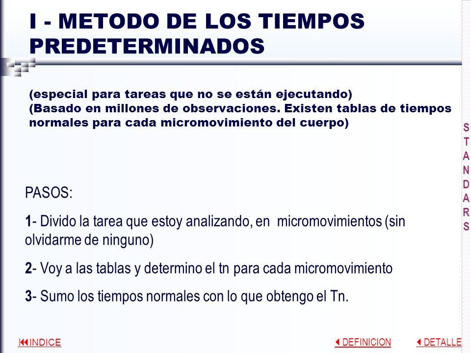 I - METODO DE LOS TIEMPOS PREDETERMINADOS (especial para tareas que no se están ejecutando) (Basado en millones de observaciones. Existen tablas de tiempos normales para cada micromovimiento del cuerpo)