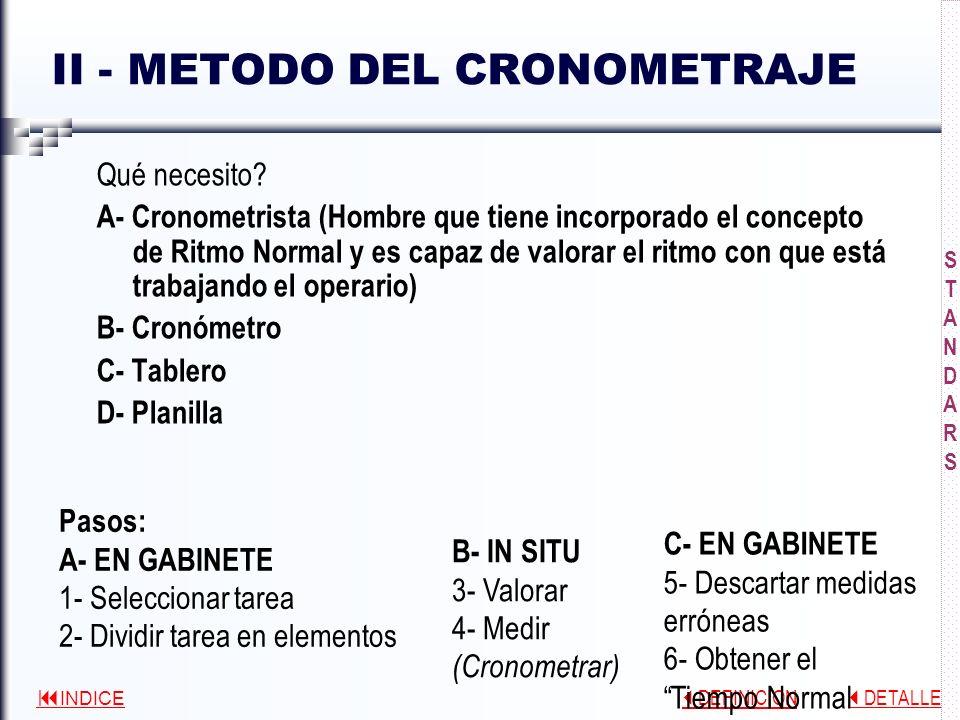 II - METODO DEL CRONOMETRAJE