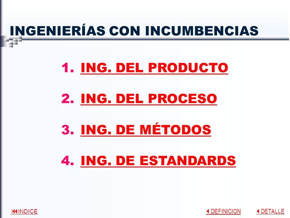 INGENIERÍAS CON INCUMBENCIAS
