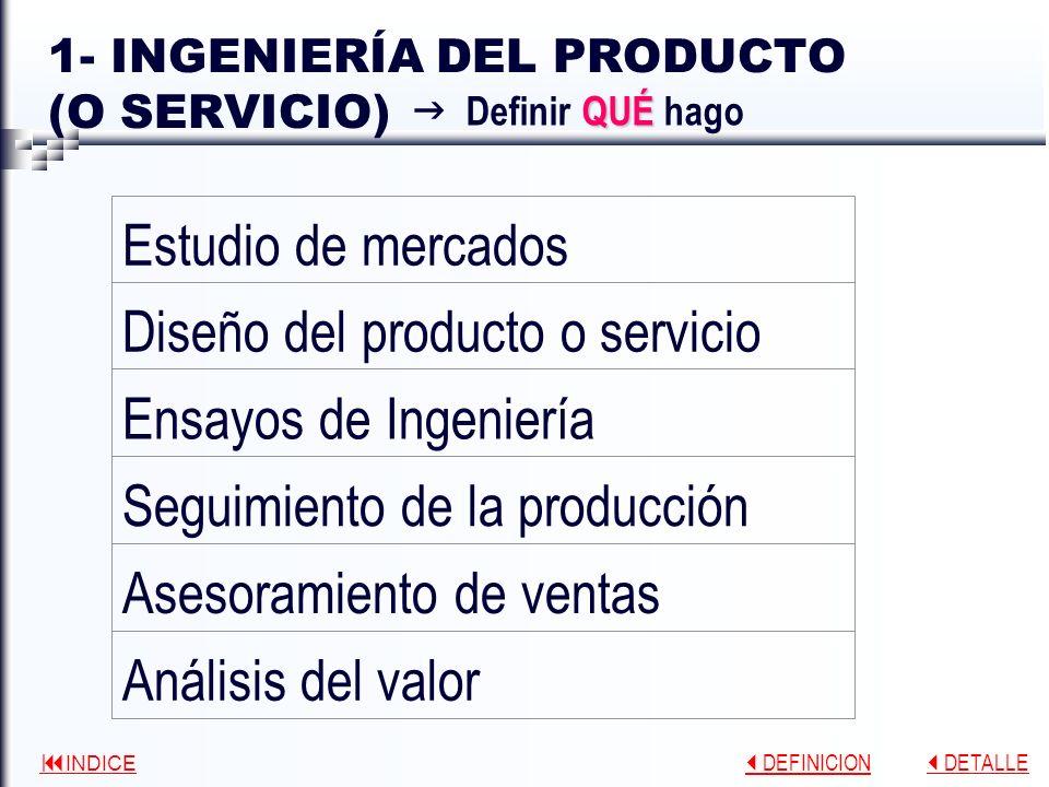 1- INGENIERÍA DEL PRODUCTO (O SERVICIO)