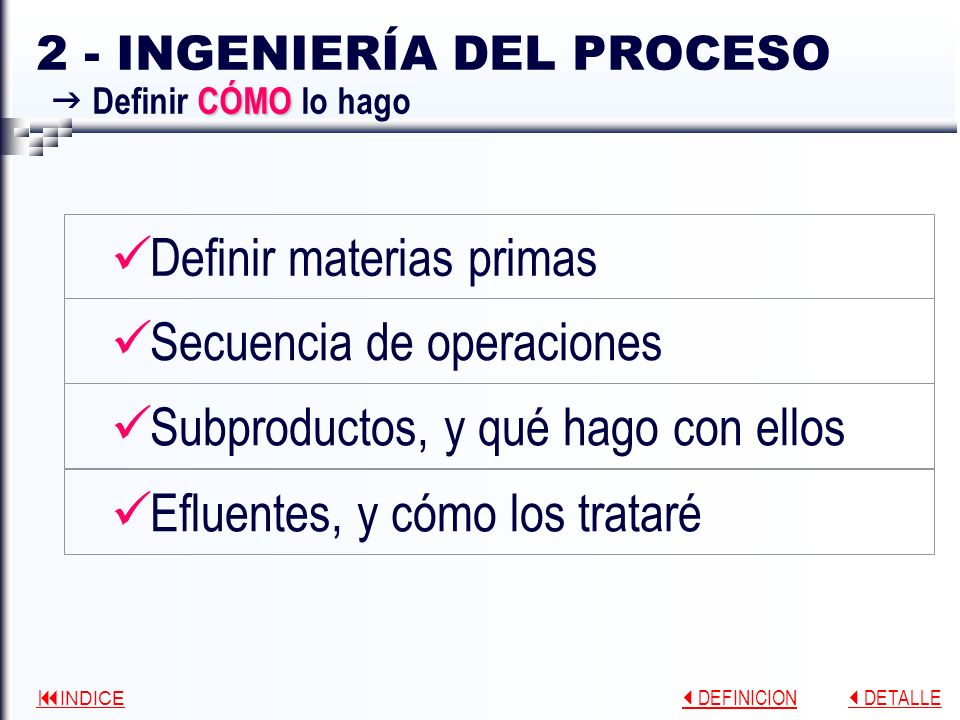 2 - INGENIERÍA DEL PROCESO