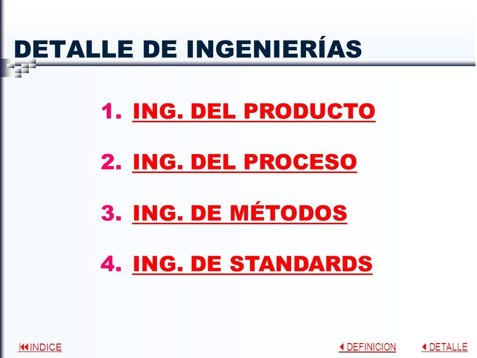 DETALLE DE INGENIERÍAS