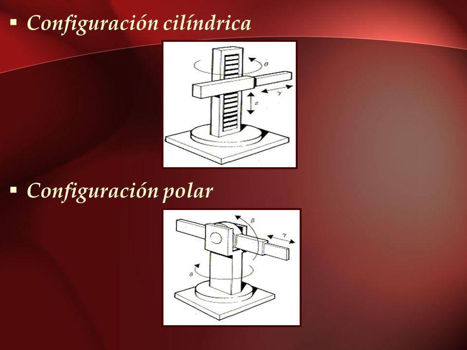 Configuración cilíndrica