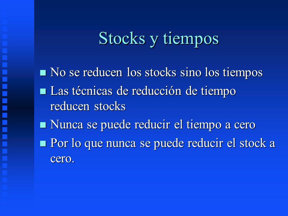 Stocks y tiempos No se reducen los stocks sino los tiempos