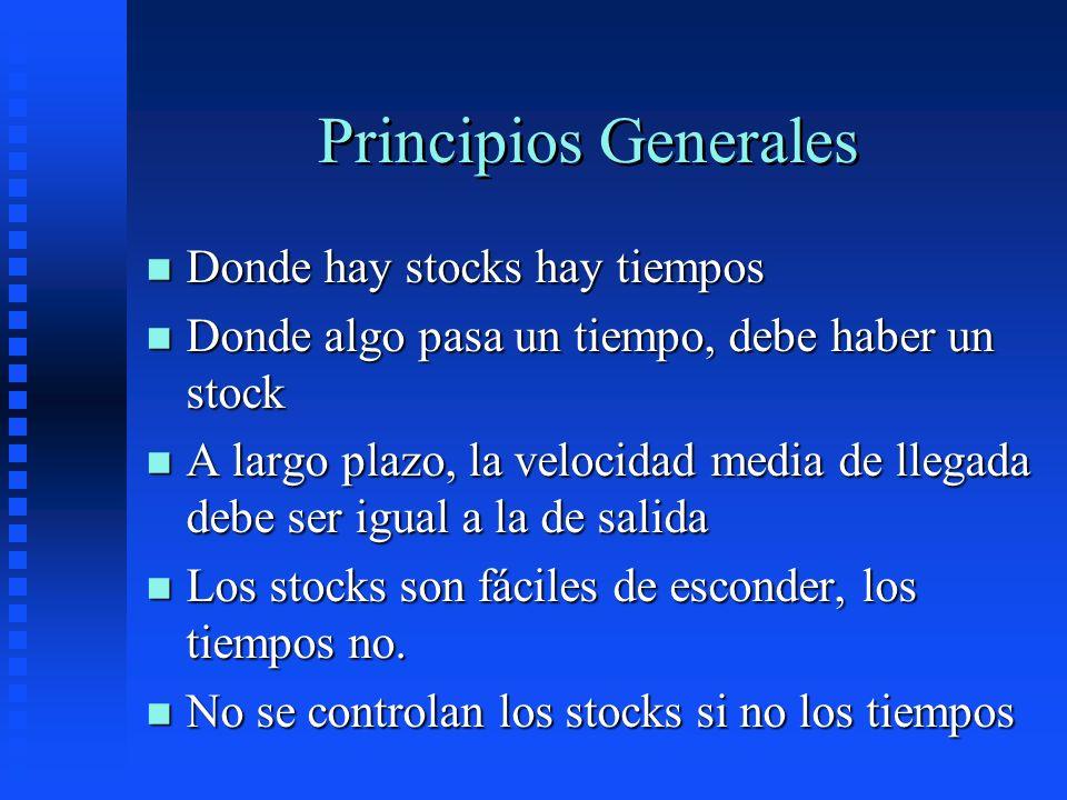 Principios Generales Donde hay stocks hay tiempos