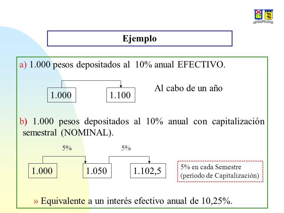 ) 1.000 pesos depositados al 10% anual EFECTIVO.