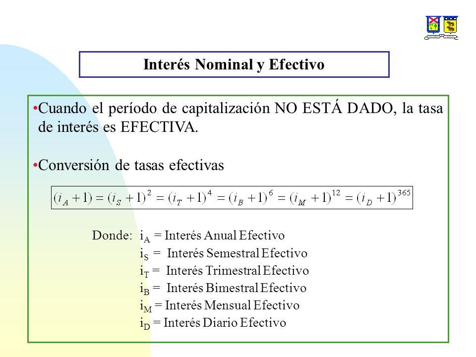Interés Nominal y Efectivo