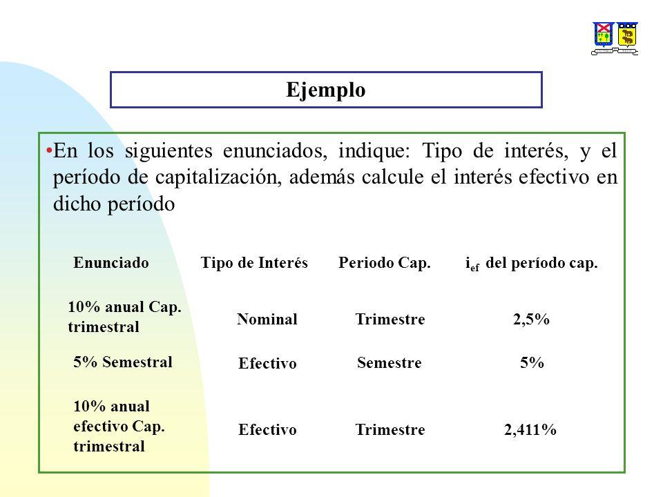 Ejemplo En los siguientes enunciados, indique: Tipo de interés, y el período de capitalización, además calcule el interés efectivo en dicho período.