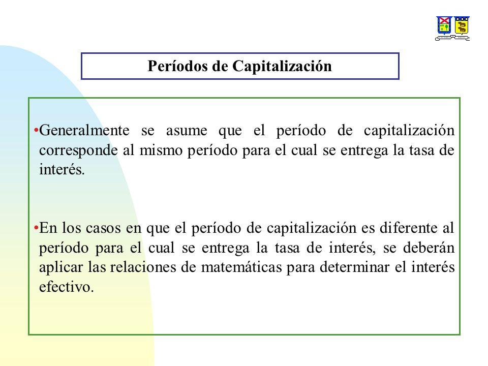 Períodos de Capitalización