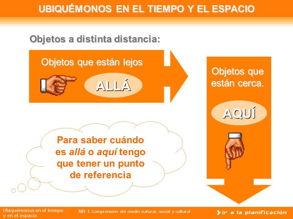UBIQUÉMONOS EN EL TIEMPO Y EL ESPACIO