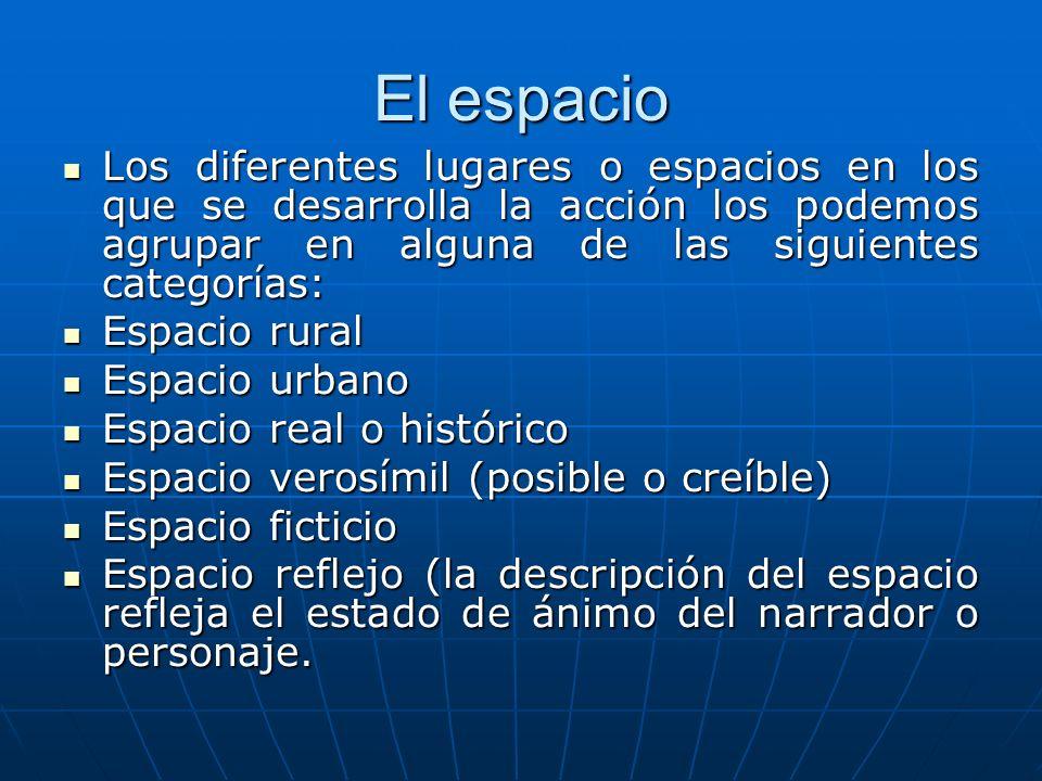 El espacio Los diferentes lugares o espacios en los que se desarrolla la acción los podemos agrupar en alguna de las siguientes categorías: