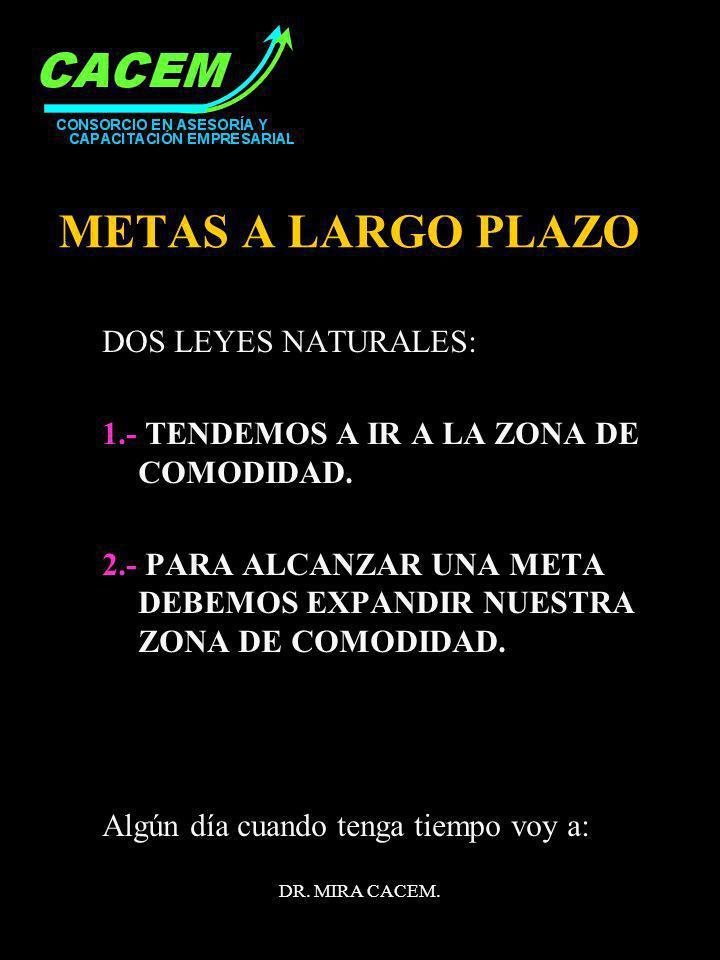 METAS A LARGO PLAZO DOS LEYES NATURALES:
