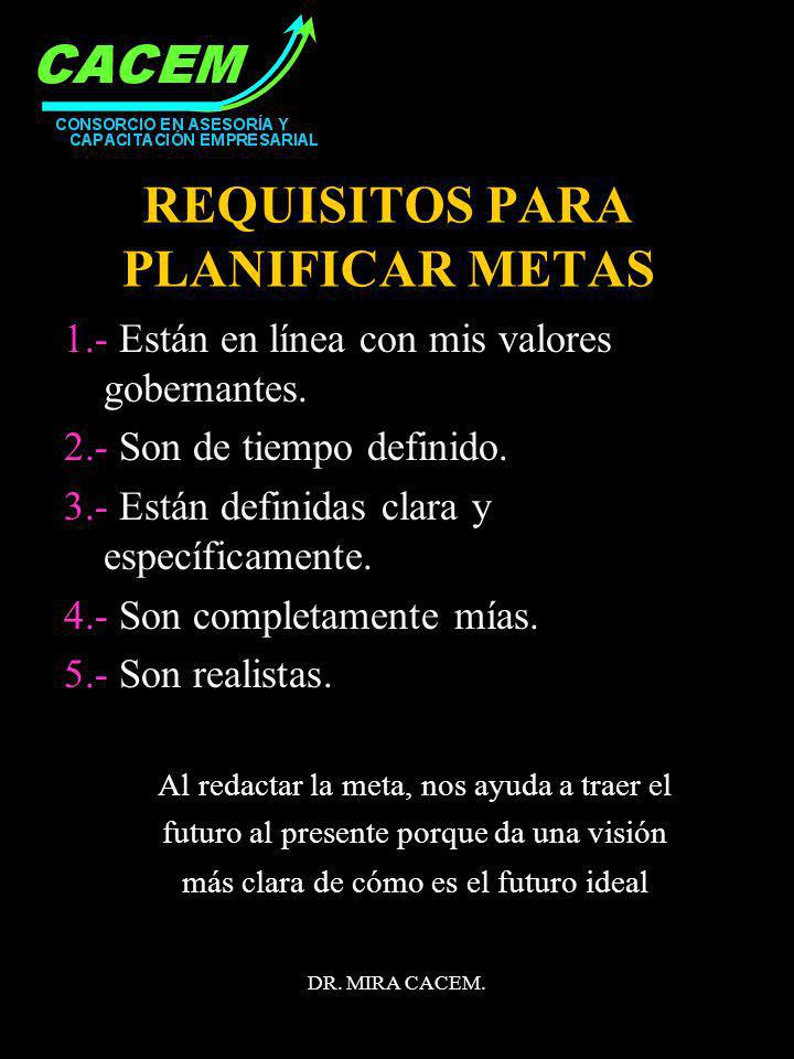REQUISITOS PARA PLANIFICAR METAS
