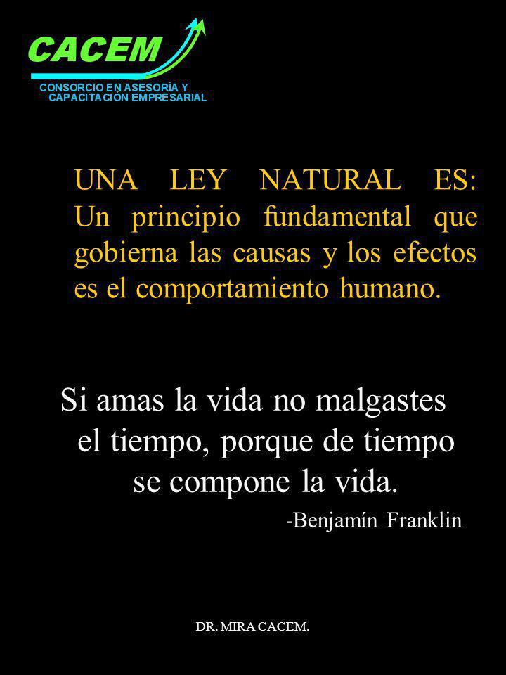 UNA LEY NATURAL ES: Un principio fundamental que gobierna las causas y los efectos es el comportamiento humano.