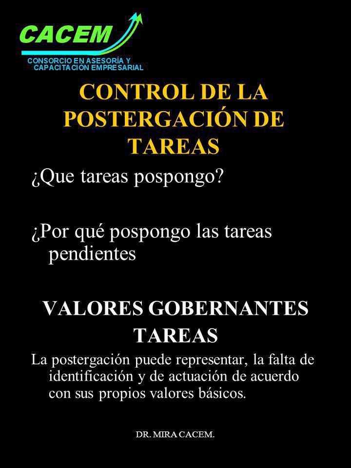 CONTROL DE LA POSTERGACIÓN DE TAREAS