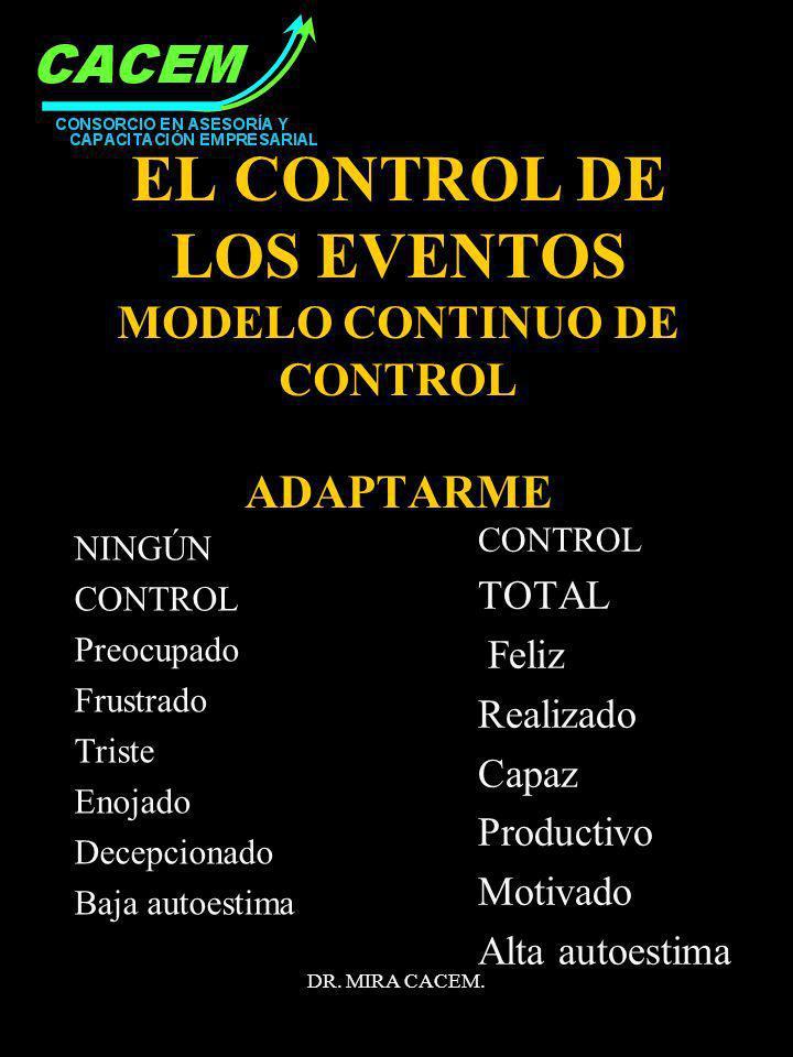 EL CONTROL DE LOS EVENTOS MODELO CONTINUO DE CONTROL ADAPTARME