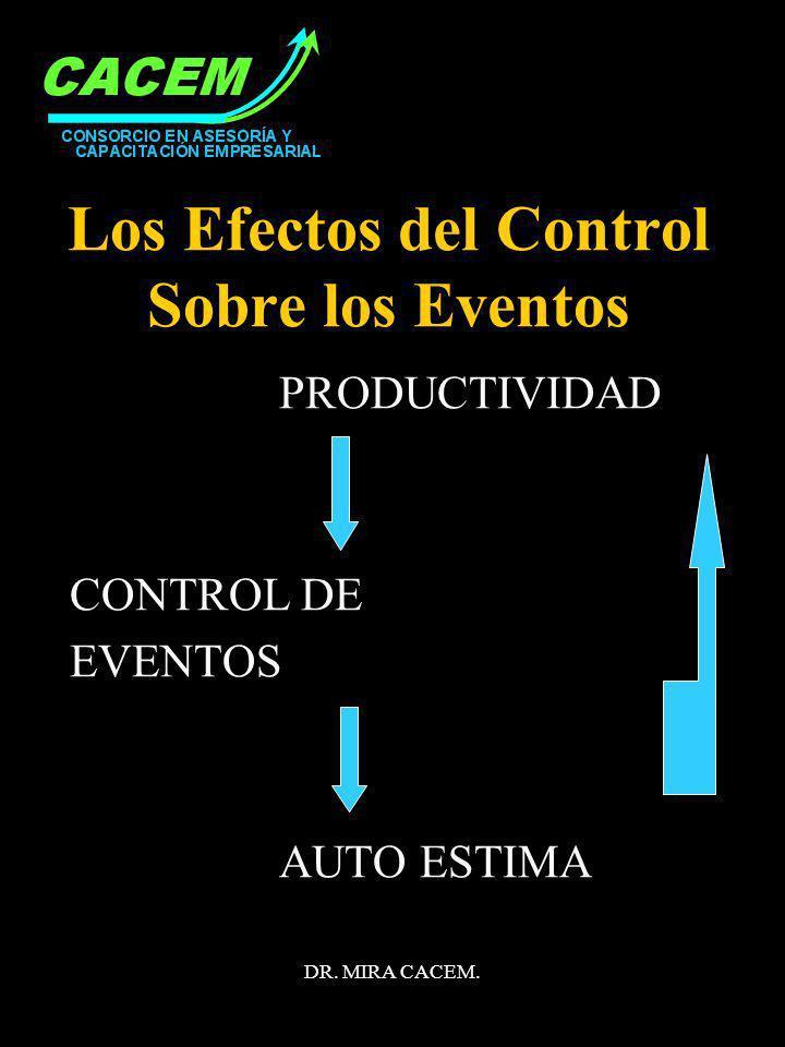 Los Efectos del Control Sobre los Eventos