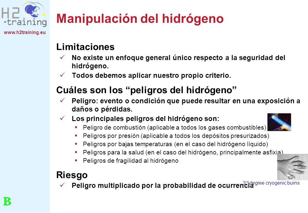 Manipulación del hidrógeno