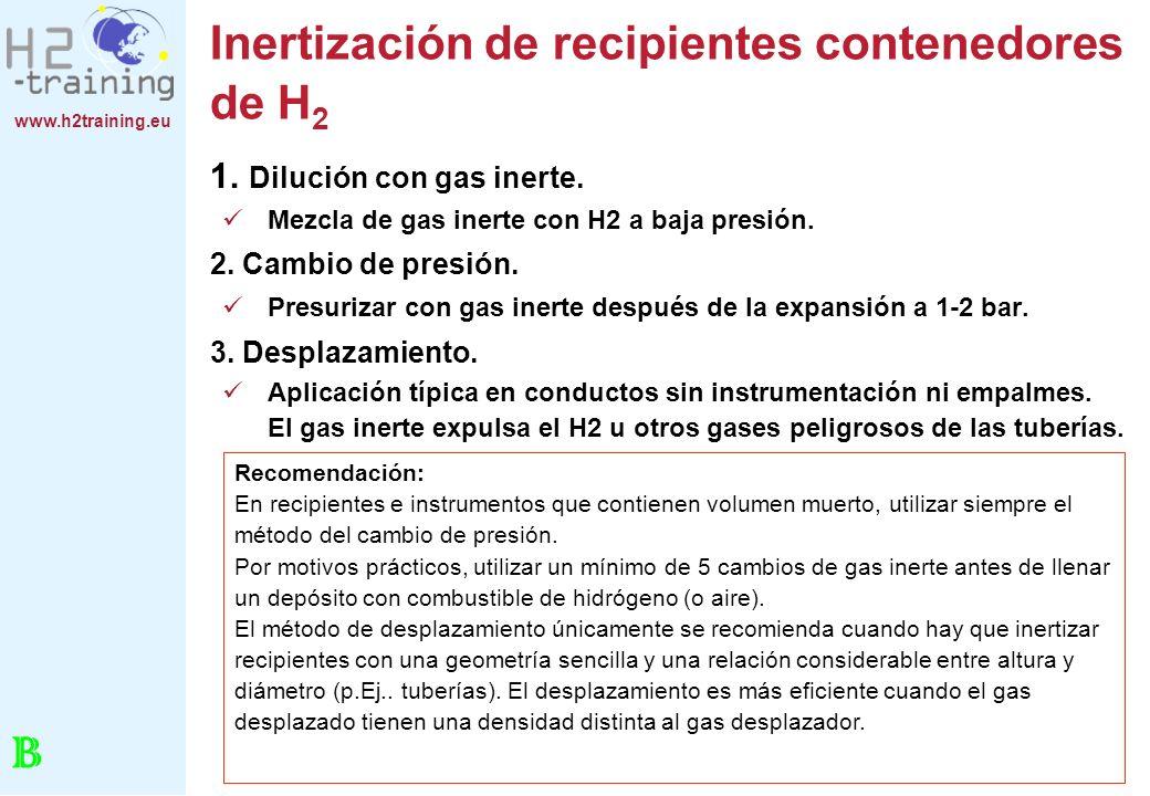 Inertización de recipientes contenedores de H2