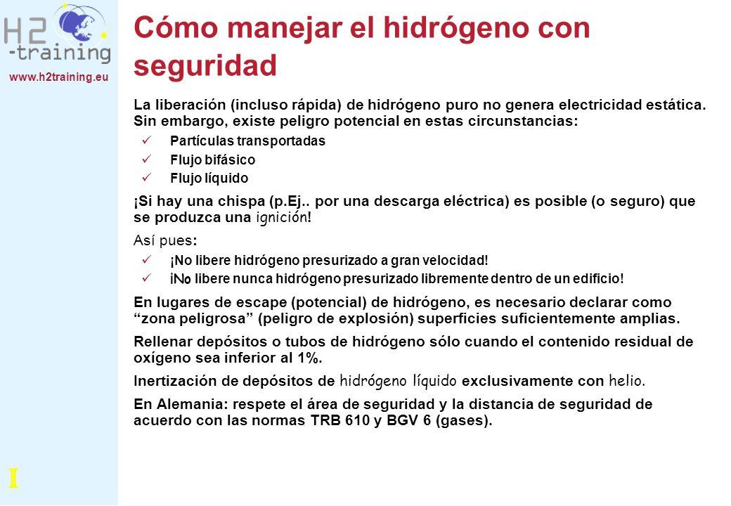 Cómo manejar el hidrógeno con seguridad