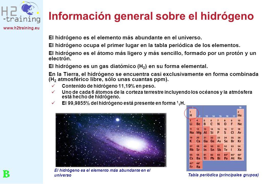 Información general sobre el hidrógeno