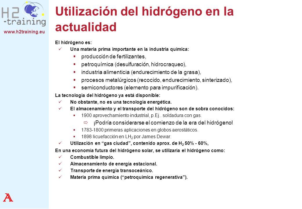 Utilización del hidrógeno en la actualidad