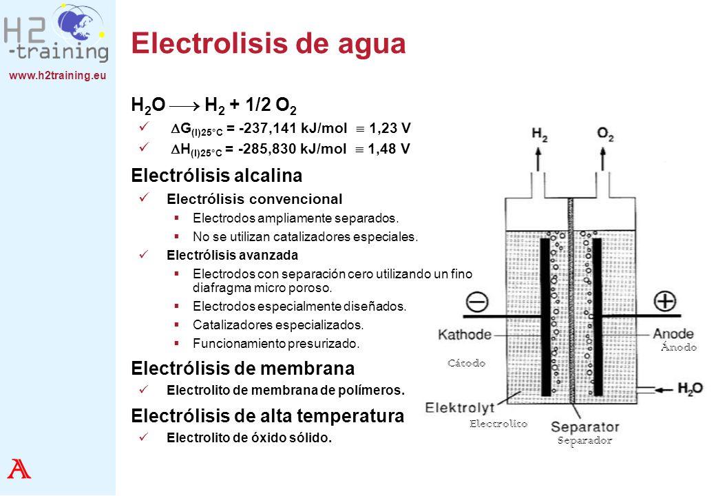 A Electrolisis de agua H2O ¾® H2 + 1/2 O2 Electrólisis alcalina