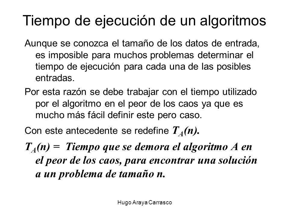 Tiempo de ejecución de un algoritmos