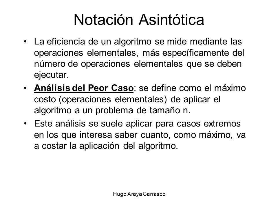 Notación Asintótica