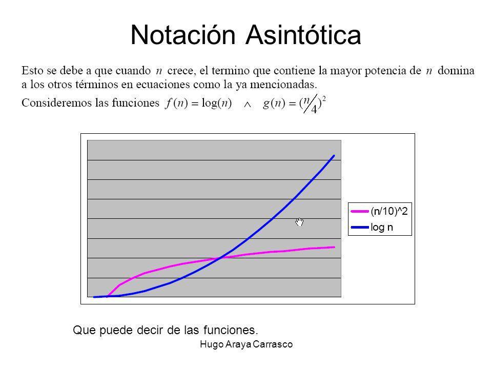 Notación Asintótica Que puede decir de las funciones.