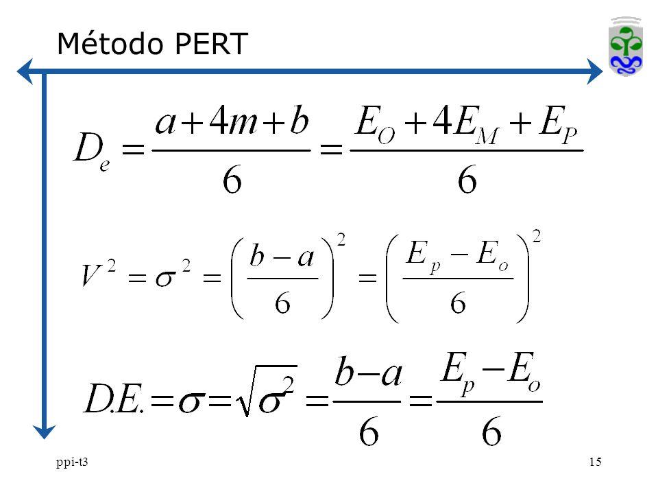 Método PERT ppi-t3