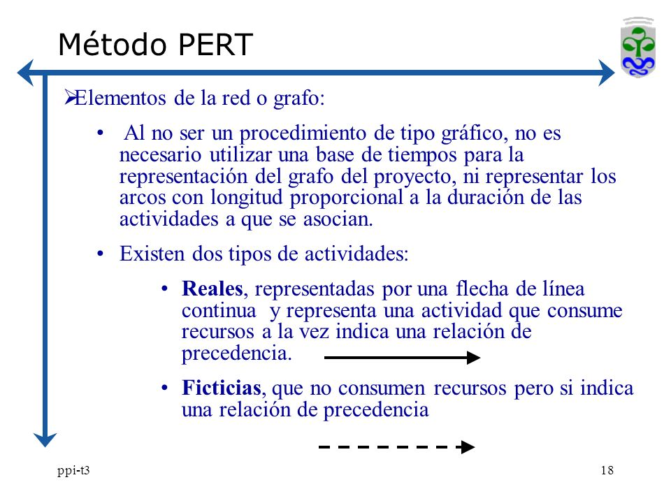 Método PERT Elementos de la red o grafo: