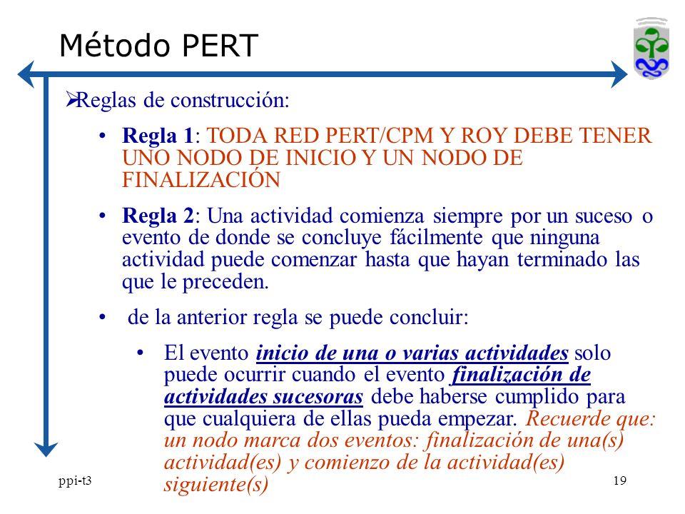 Método PERT Reglas de construcción: