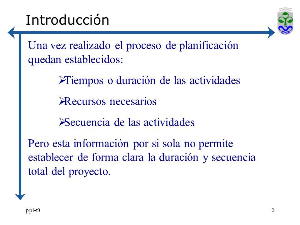 Introducción Una vez realizado el proceso de planificación quedan establecidos: Tiempos o duración de las actividades.