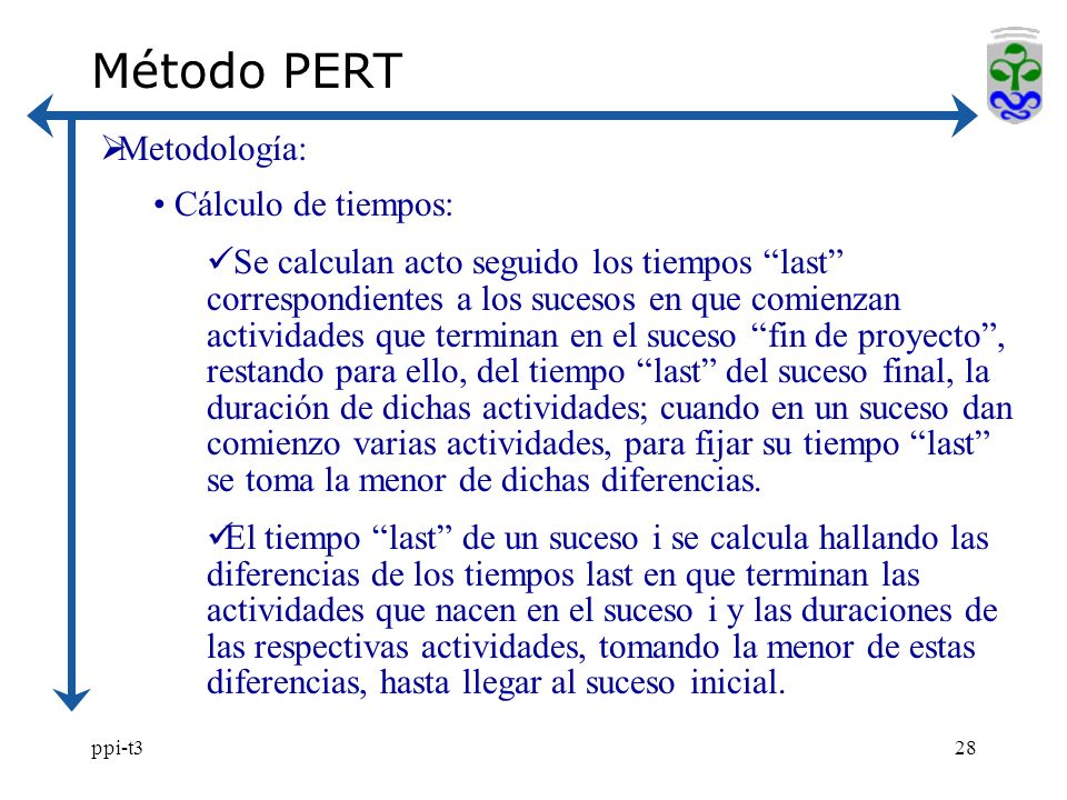 Método PERT Metodología: Cálculo de tiempos: