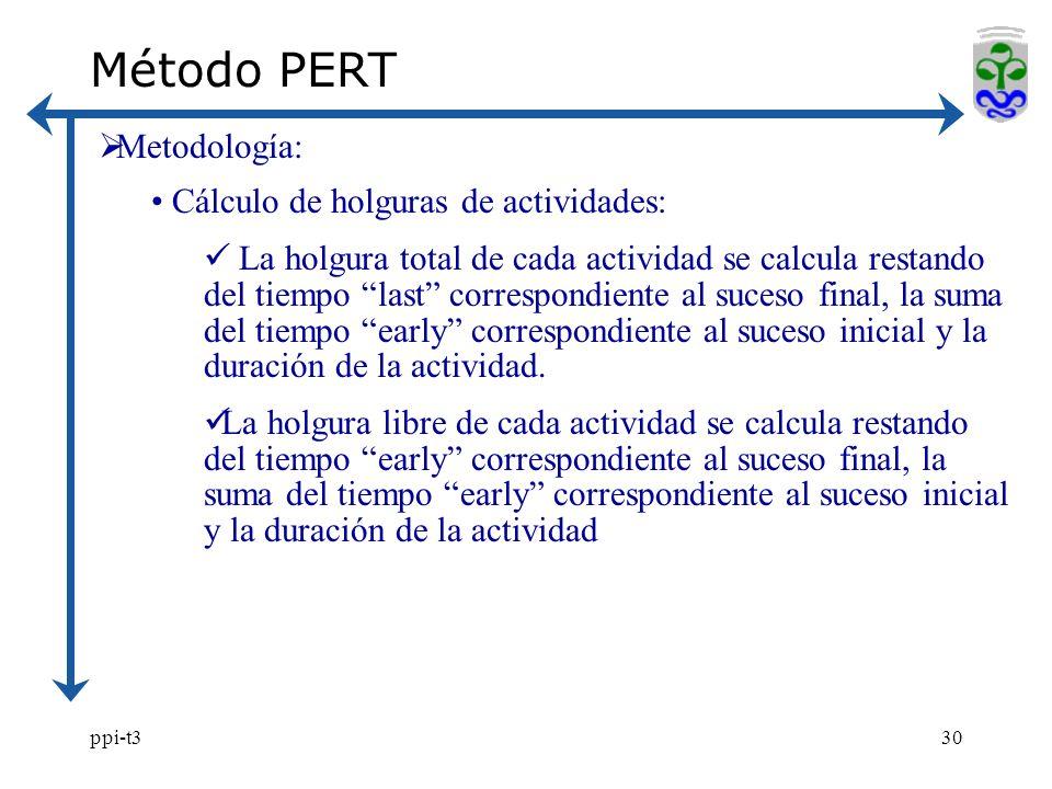 Método PERT Metodología: Cálculo de holguras de actividades: