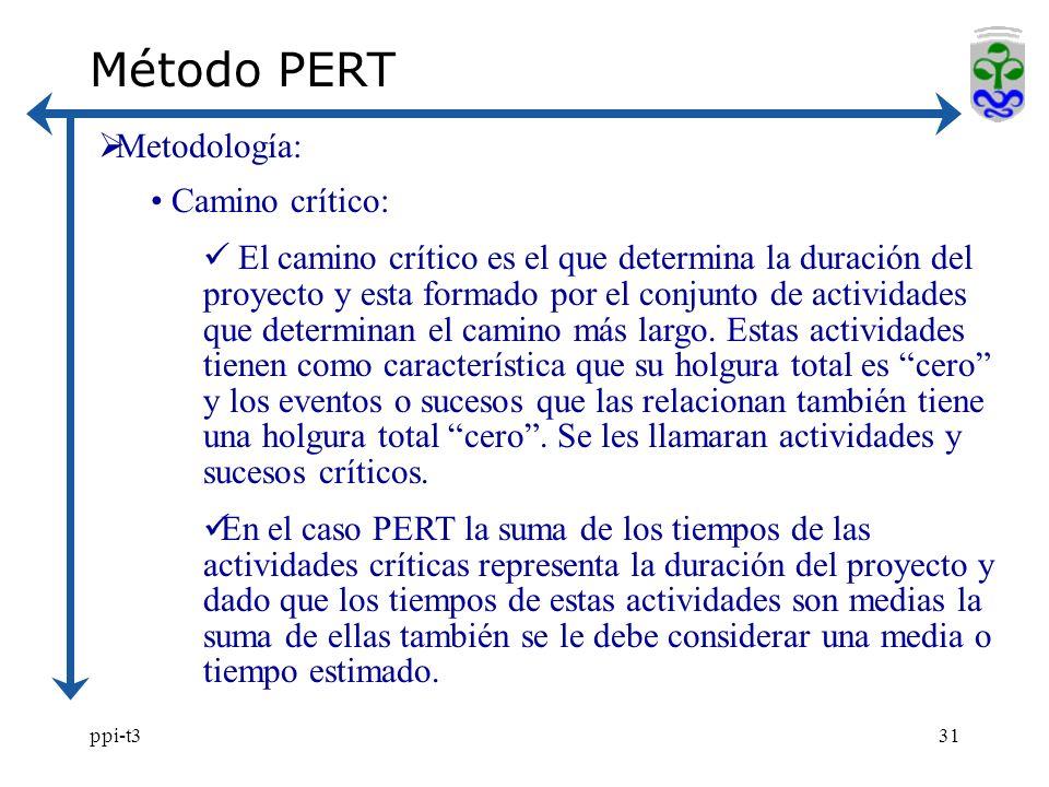 Método PERT Metodología: Camino crítico: