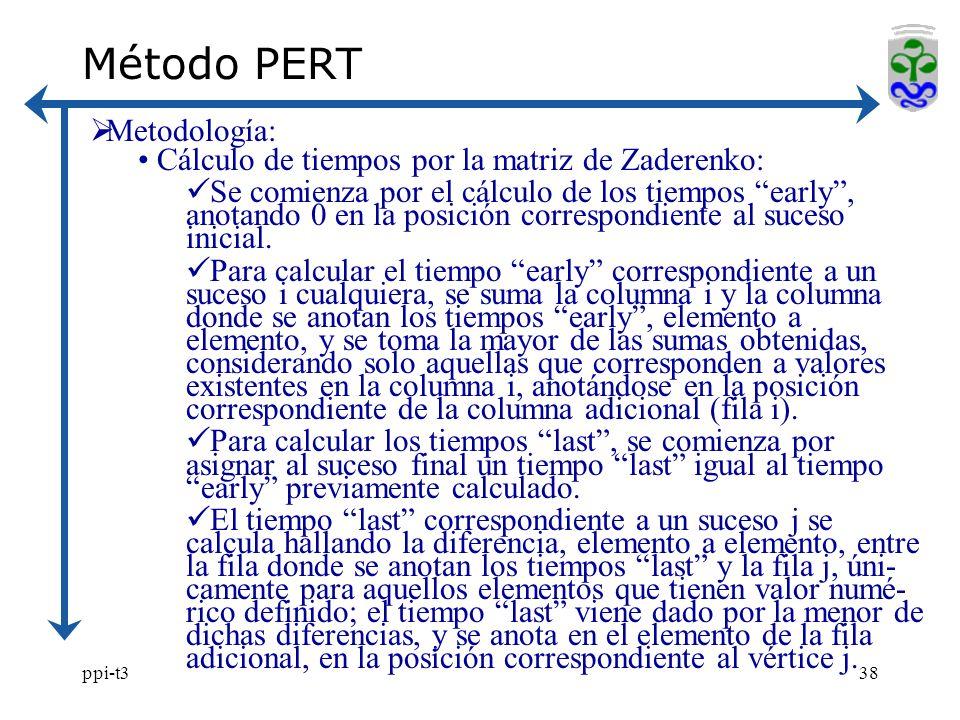 Método PERT Metodología:
