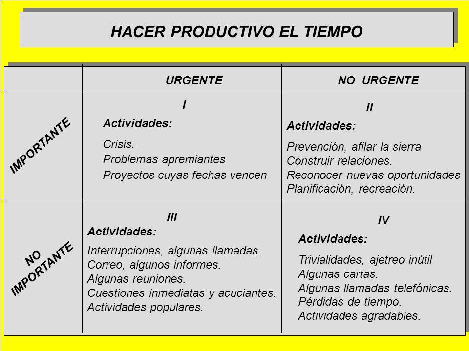 HACER PRODUCTIVO EL TIEMPO
