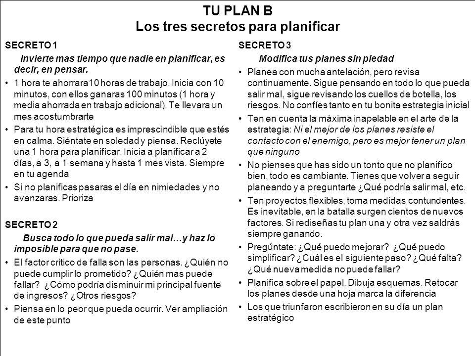 TU PLAN B Los tres secretos para planificar