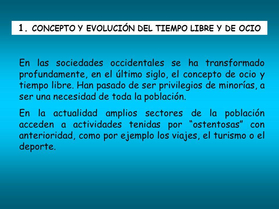 1. CONCEPTO Y EVOLUCIÓN DEL TIEMPO LIBRE Y DE OCIO