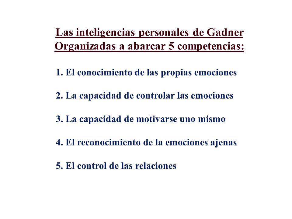 Las inteligencias personales de Gadner